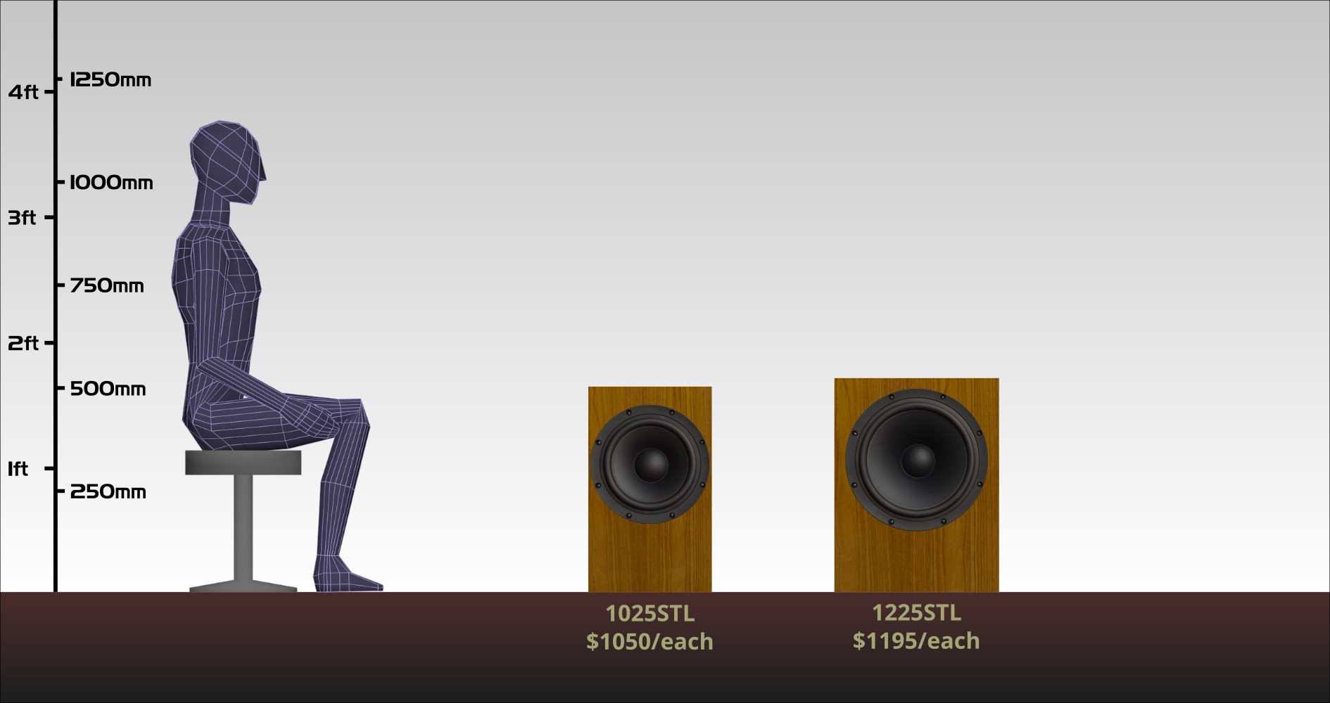 Overview of Subwoofers